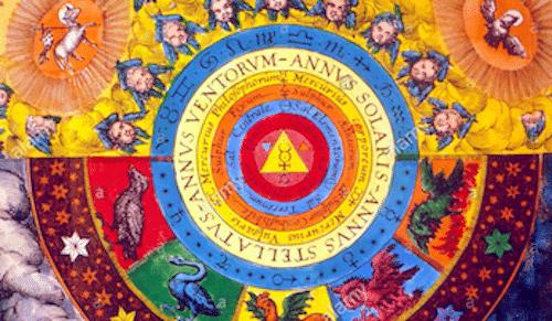 zodiaco tipos zodiaco alquimico